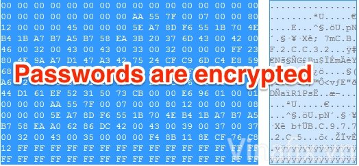 Passwords are encrypted.