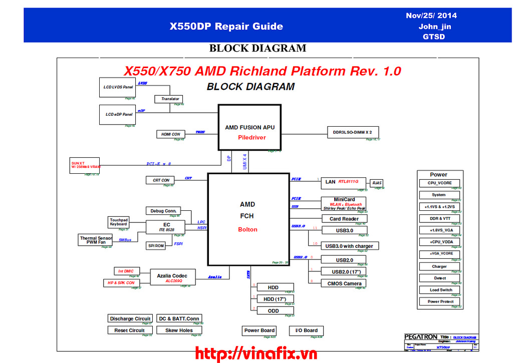 Asus - Asus X550DP repair guide | Vinafix com