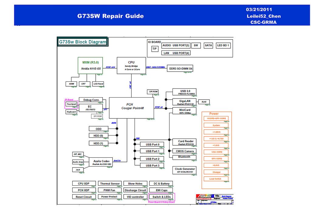 Asus - Asus G73SW repair guide + boardview | Vinafix com