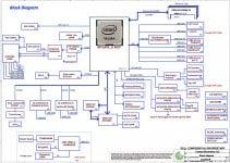 Dell Latitude E520,E5470,E5570 And Precision 3510 - LA-C621P - LA-C641P - LA-C642P.jpg