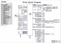 Pegatron Titan_Vinafix.jpg