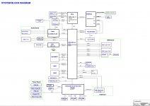 Tongfang GK5FQHT - GK5FP0T Schematic.jpg