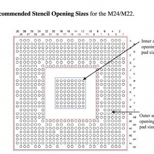 Recommended Stencil Opening Size For The M24/M22
