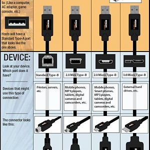 USB Cable Finder